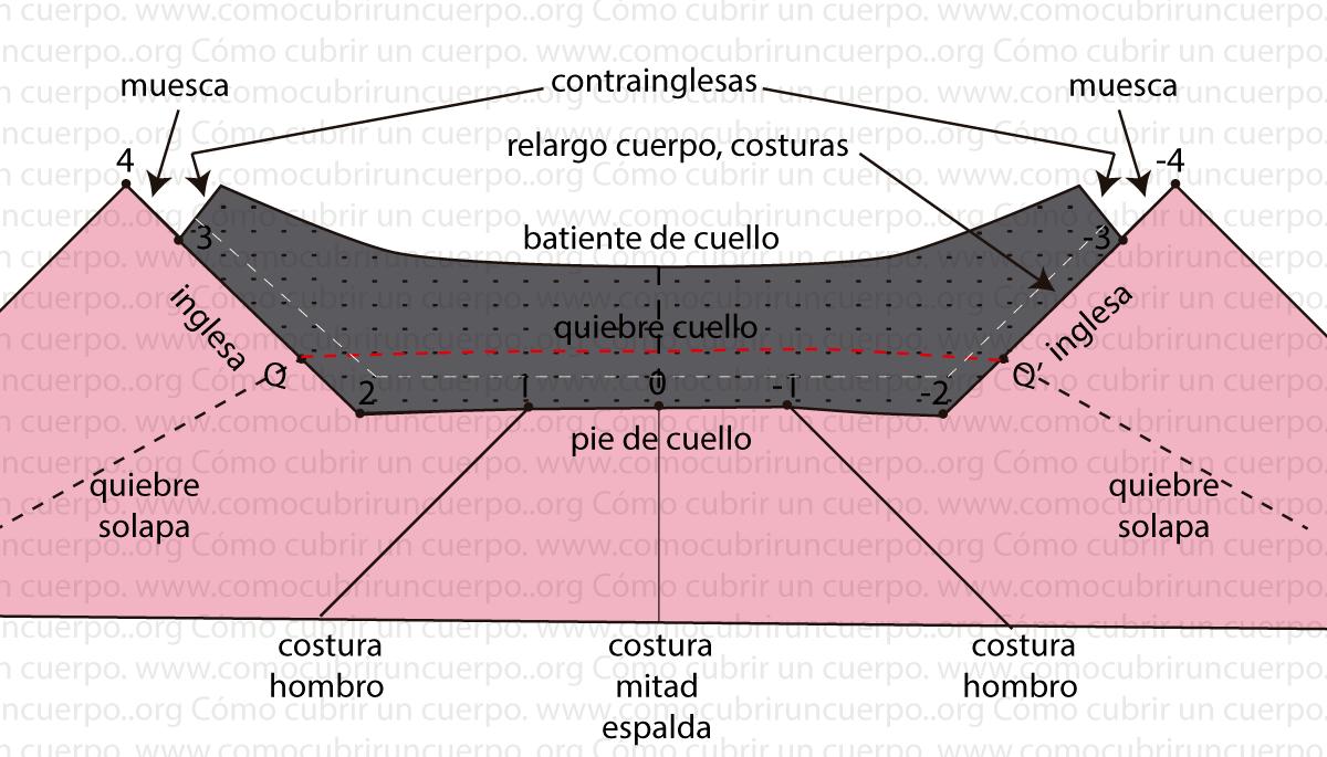 ensamblaje-del-cuello_05